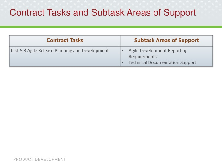Contract Tasks and Subtask Areas of Support
