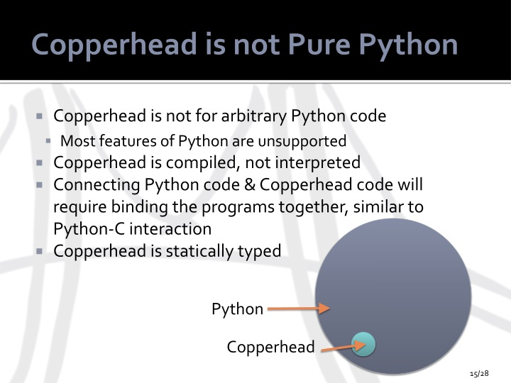 Copperhead is not