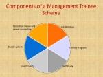 components of a management trainee scheme