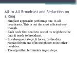all to all broadcast and reduction on a ring