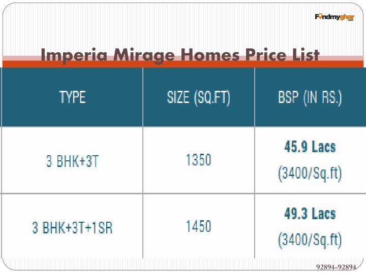 Imperia Mirage Homes Price List