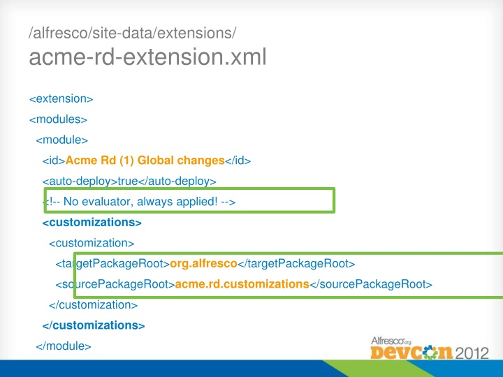 /alfresco/site-data/extensions/