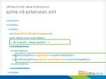 alfresco site data extensions acme rd extension xml