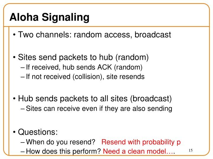 Aloha Signaling