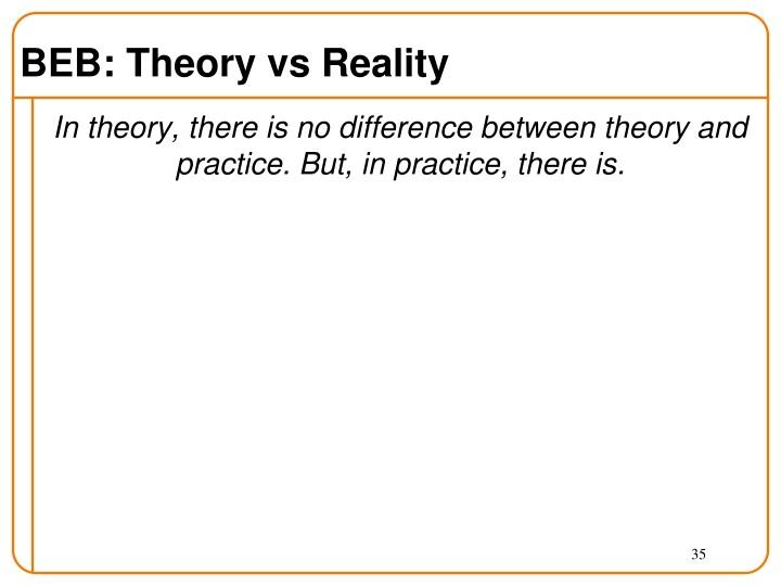 BEB: Theory