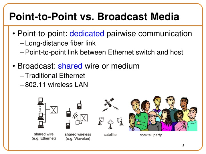Point-to-Point vs. Broadcast Media
