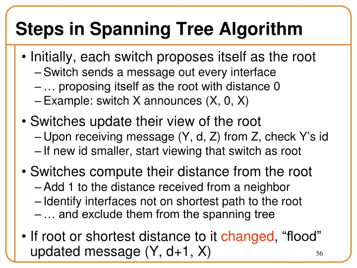 Steps in Spanning Tree Algorithm