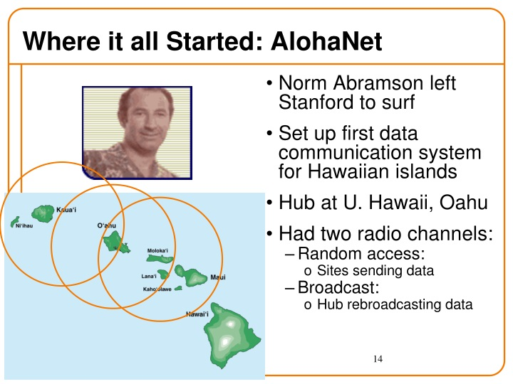 Where it all Started: AlohaNet