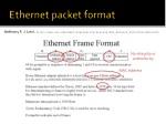 ethernet packet format