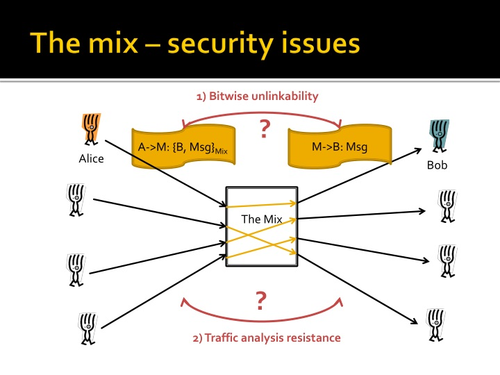 The mix – security issues