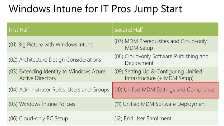 Windows intune for it pros jump start