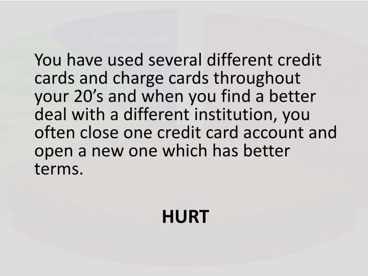 You have used several different credit cards and charge cards throughout your 20's and when you find a better deal with a different institution, you often close one credit card account and open a new one which has better terms.
