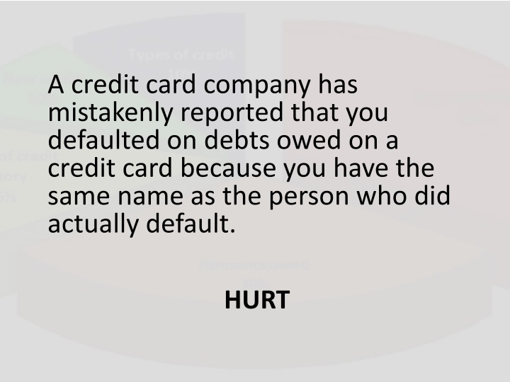 A credit card company has mistakenly reported that you defaulted on debts owed on a credit card because you have the same name as the person who did actually default.