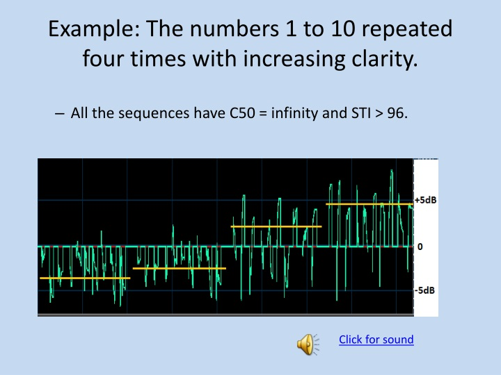 Example: The numbers 1 to 10 repeated four times with increasing clarity.