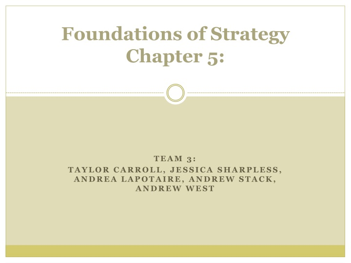 Foundations of strategy chapter 5