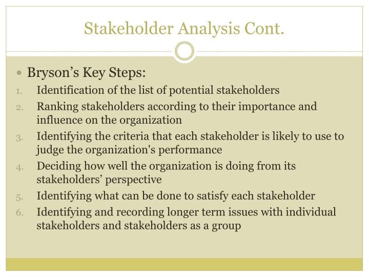 Stakeholder Analysis Cont.