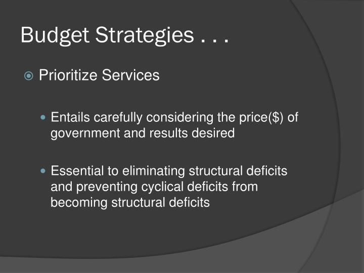 Budget Strategies . . .