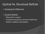 cyclical vs structural deficits