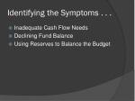 identifying the symptoms