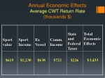 annual economic effects average cwt return rate thousands