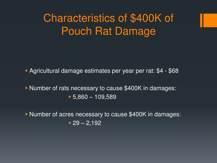 Characteristics of $400K of