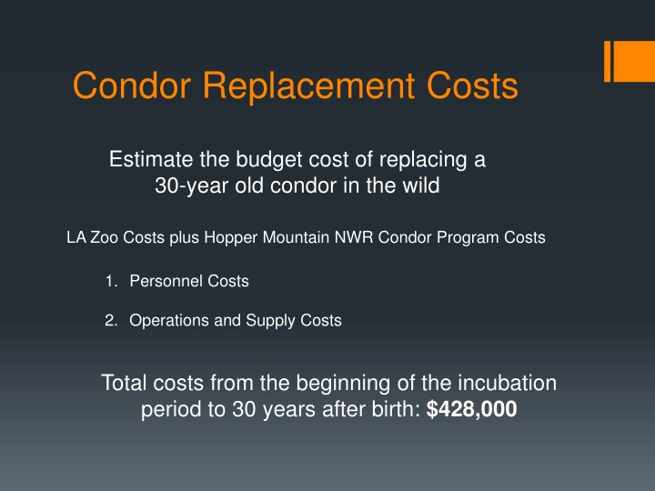 Estimate the budget cost of replacing a