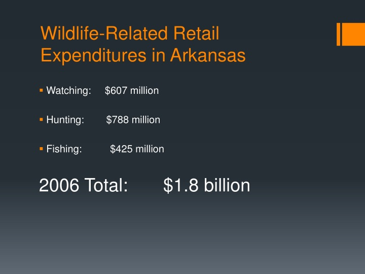 Wildlife-Related Retail Expenditures in Arkansas