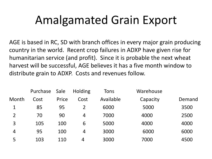 Amalgamated Grain Export