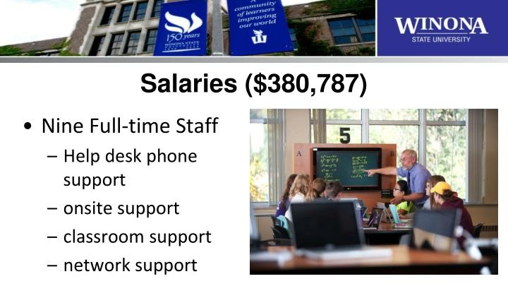 Salaries ($380,787)