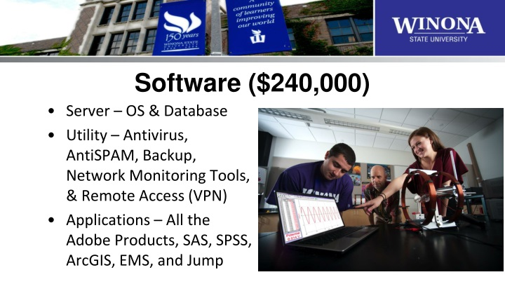Software ($240,000)