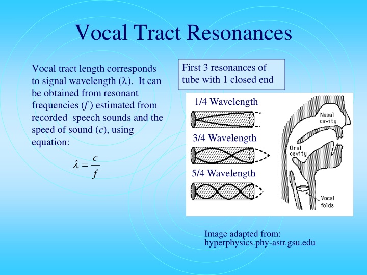 Vocal Tract Resonances