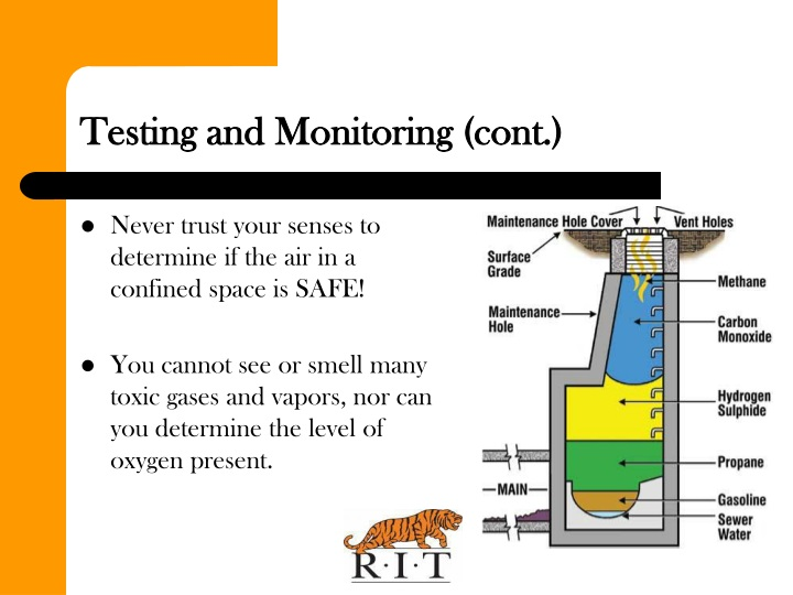 Never trust your senses to determine if the air in a confined space is SAFE!