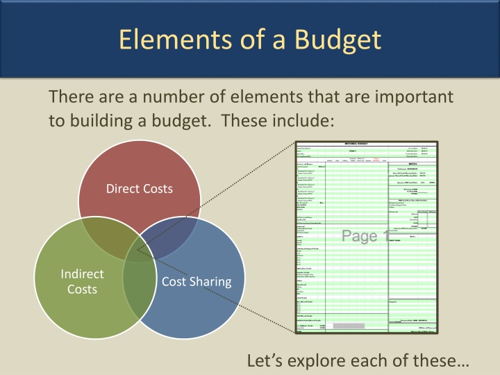 Elements of a budget