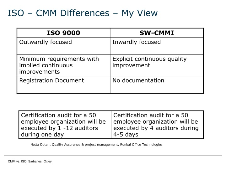 ISO – CMM Differences – My View