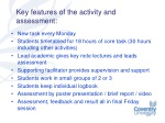 key features of the activity and assessment