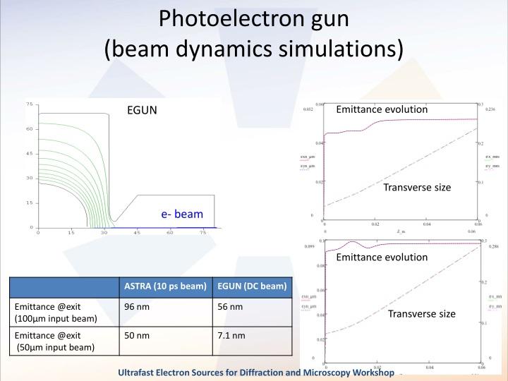Photoelectron gun