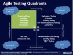 agile testing quadrants1