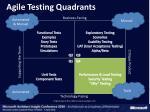 agile testing quadrants3