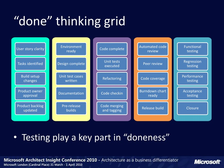 """done"" thinking grid"