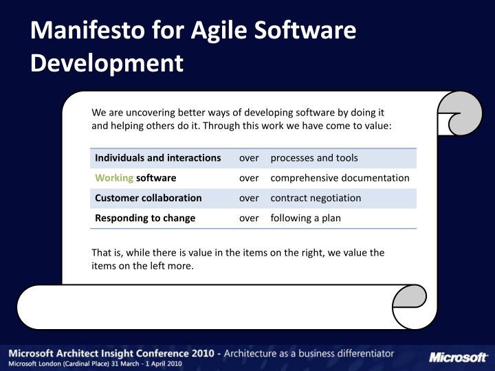Manifesto for Agile Software