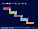 waterfall model planned