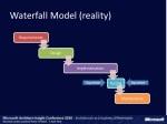 waterfall model reality