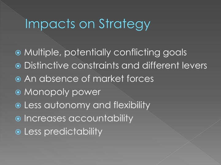 Impacts on Strategy