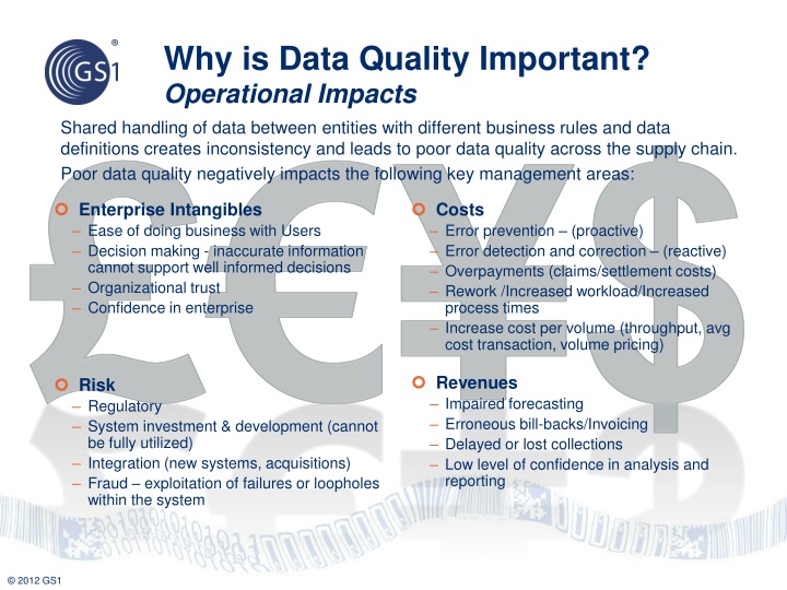 Shared handling of data between entities with different business rules and data definitions creates inconsistency and leads to poor data quality across the supply chain.