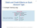 debit and credit effects on each account type