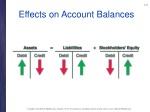 effects on account balances