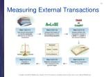 measuring external transactions