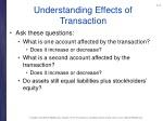 understanding effects of transaction