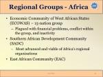 regional groups africa