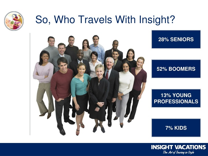 So, Who Travels With Insight?